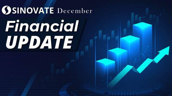 SINOVATE Financial Statement: December 2020